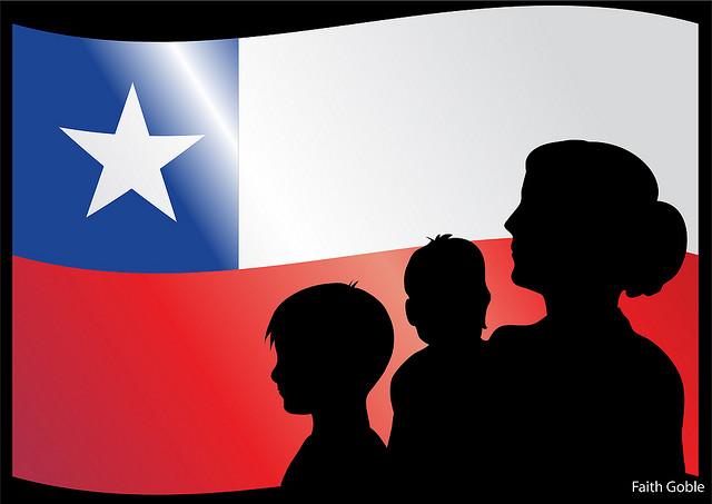 Chileläisiä nimiä