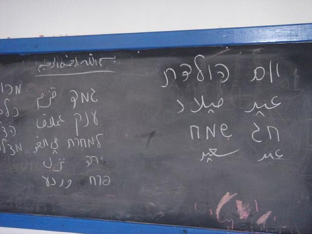 Heprealaisia nimiä